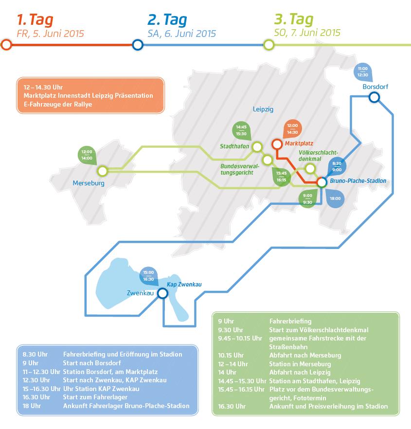 Streckenführung Lisia-e-motion 2015